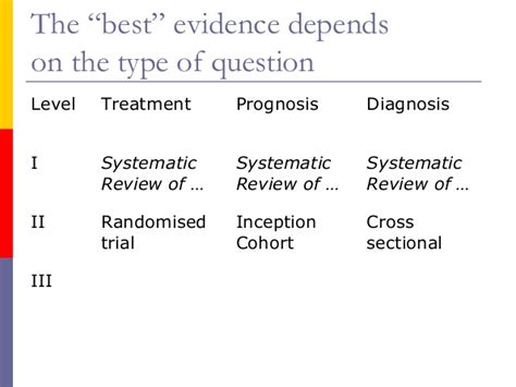 what level of evidence is a cross sectional study why bother with evidence based practice