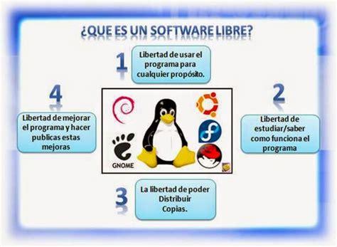 imagenes de software libres definici 243 n y caracterizaci 243 n de software libre s l