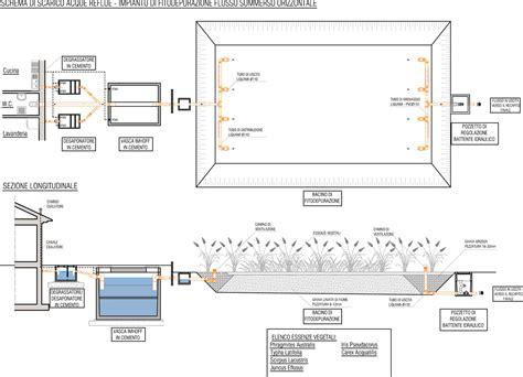 vasca imhoff dwg impianto fitodepurazione dwg confortevole soggiorno