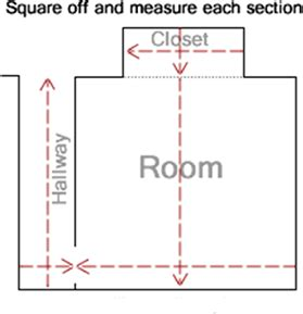 How To Calculate Sq Yards For Carpet Convert Square To Square Yards Formula