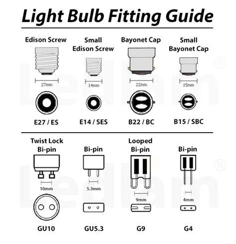 light bulb fitting guide 28 images light bulb fitting