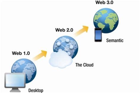 imagenes de web 1 0 evoluci 243 n de la web 1 0 hasta la 3 0 timeline timetoast