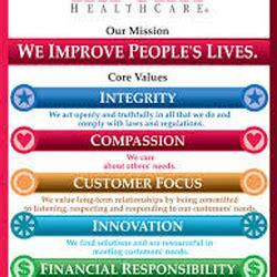 interim healthcare hospice reviews 1901 n union blvd