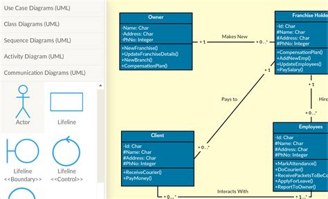 uml diagram tool easily creately all types of uml