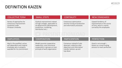 1000 ideas about kaizen on pinterest lean six sigma
