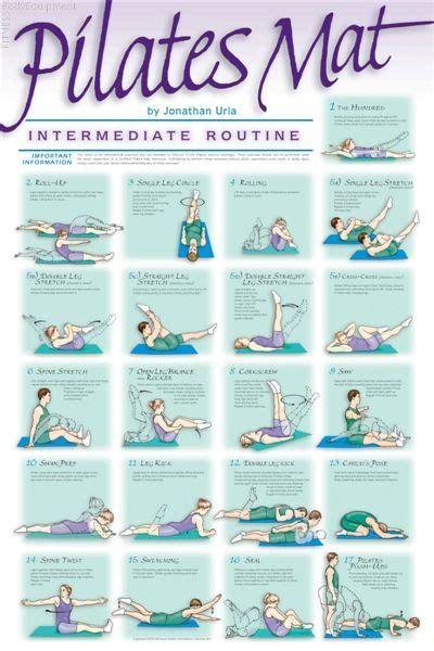 pilates poster intermediate routine