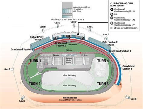 las vegas motor speedway dirt track seating chart racing adventures seating charts las vegas motor speedway