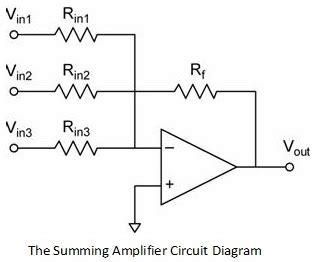 summing with resistors inverting and non inverting summing lifier voltage adder