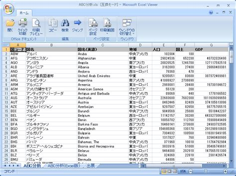 qlikview tutorial wiki abc分析とは excelやqlikviewでの実現方法は qlikview training