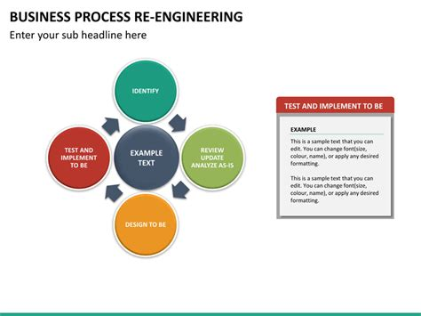 business process re engineering powerpoint template