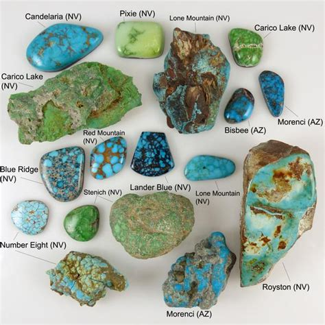 Naturl Turquoise Stabilized what is the difference between stabilized and