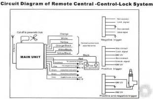 diagram on keyless entry system wiring get free diagram free engine image for user manual