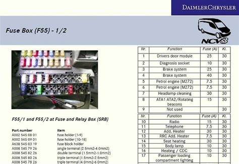 Mercedes Sprinter 313 Fuse Box Diagram i would a fuse allocation chart for a 2007 mercedes