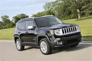Nissan Jeeps Nissan Juke Vs Jeep Renegade Compare Cars