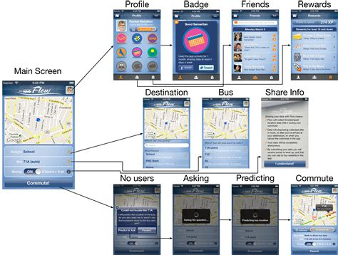 app workflow flow a commuting app