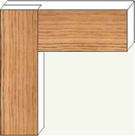 wopa wood joints starter