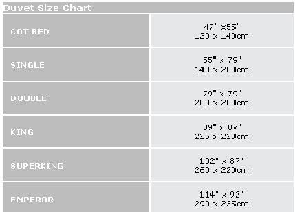 Superking Bed Linen Uk - race cozy corner a great duvet size chart for your bed linen