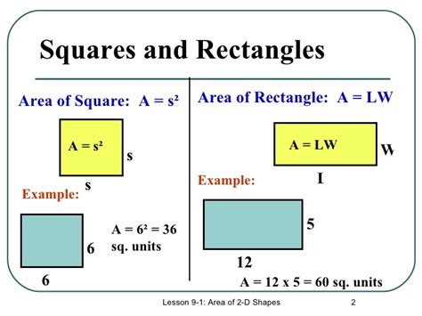 area of a square surface area