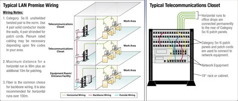 rj45 cable and ethernet home network wiring diagram
