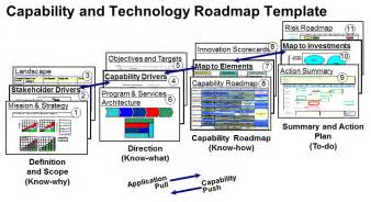 Technical Roadmap Template by Doc 1280869 Technical Roadmap Template Technology