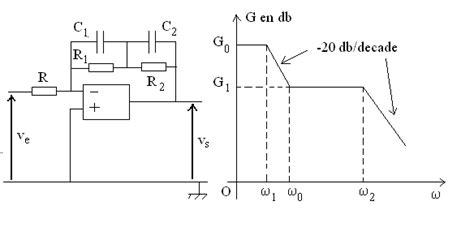 tracé diagramme de bode en ligne exercices d 233 lectrocin 233 tique des lificateurs op 233 rationnels