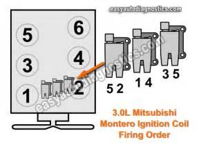 2000 Mitsubishi Eclipse Firing Order Wiring Diagram 1999 Mitsubishi Mirage Get Free Image