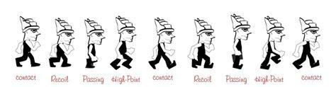 tutorial flash membuat animasi berjalan
