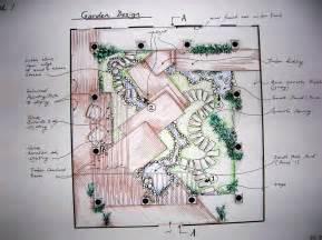 Designing Vegetable Garden Layout Garden Plans Layout Pdf