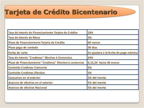 consulta tarjeta de bicentenario consulta tarjeta de credito banco bicentenario planilla