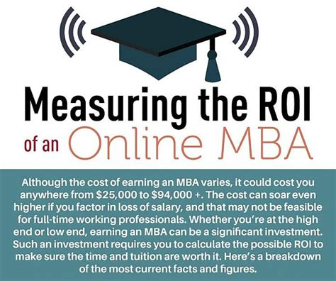 Requirements To Pursue An Mba by Mba Shift Frequency