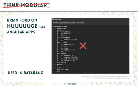 angularjs pattern lab voorhoede front end architecture