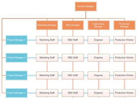 matrix structure diagram image gallery matrix diagram exle