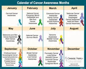 Month Of The Calendar Versus Cancer Celebrating Who Are Surviving