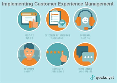 your customers customer experience management in telecommunications books implementing customer experience management geckolyst