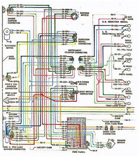 c 72 chevy c10 wiring diagram get free image about