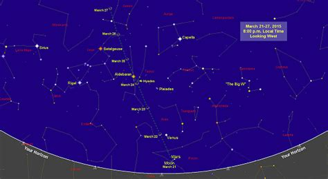 printable star map by date free sky maps star charts free each month printable find