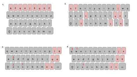 keyboard layout lithuanian llithuanian keyboard layout for mobile phone app lithuanian