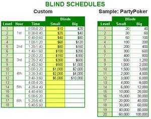 Cost Of Custom Blinds Home Poker Spreadsheet