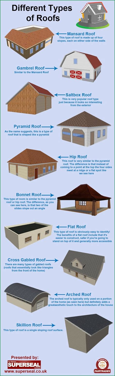 different kinds of all seasons roofing in utah different types of roofs