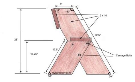simple bench plans easy bench plans garden and outdoors pinterest