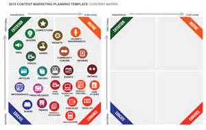Marketing Matrix Template by Visual Maps Use In A Balanced Content Marketing Strategy