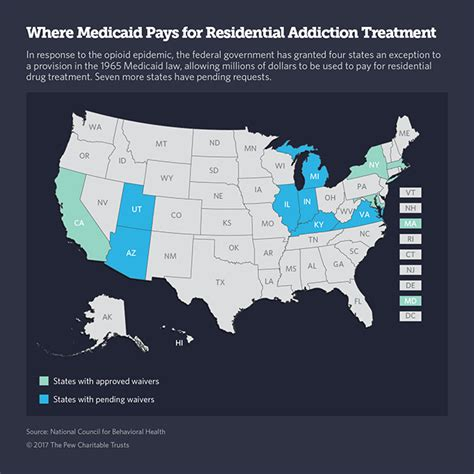 Va Medicaid Residential Detox by States Seek Medicaid Dollars For Addiction Treatment Beds