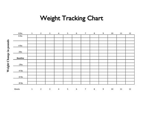 a healthy shake chart for better nutrition weight loss and