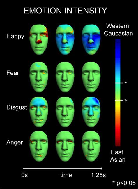 color of fear understanding the as a dynamic communication tool