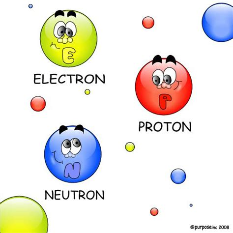 Neutron Electron Proton by Electrons Protons And Neutrons