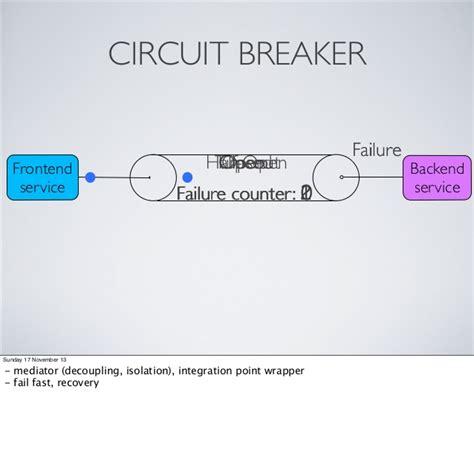 circuit breaker pattern java exle cynycal software