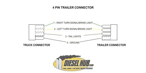 4 prong trailer wiring 4 prong trailer connector 138dhw co