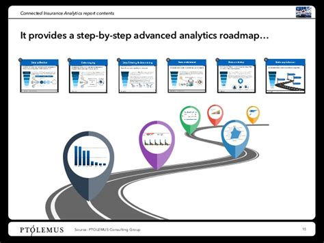 connected insurance analytics report highlights