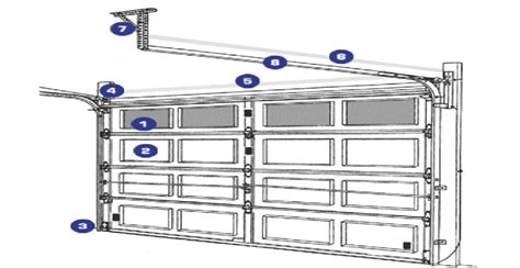 Garage Door Horizontal Track Introduction To Residential Garage Doors