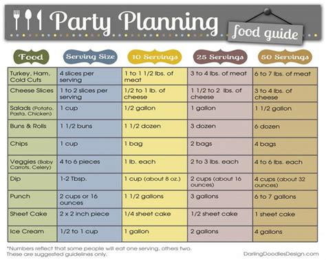 dinner menu for adults 25 best ideas about catering menu on
